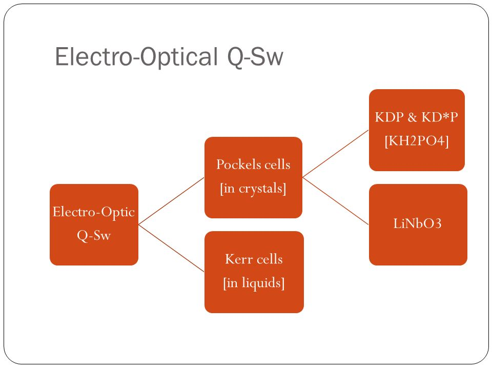 Electro-Optical Q-Sw Electro-Optic Q-Sw Pockels cells [in crystals]